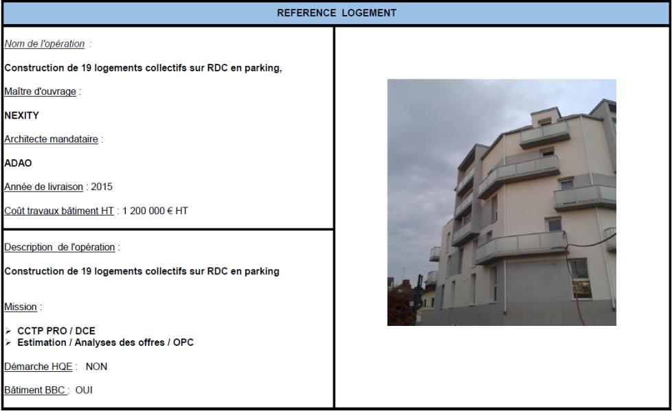 Construction de 19 logements collectifs sur RDC en parking
