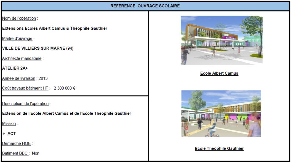 Extensions Écoles Albert Camus & Téophile Gauthier