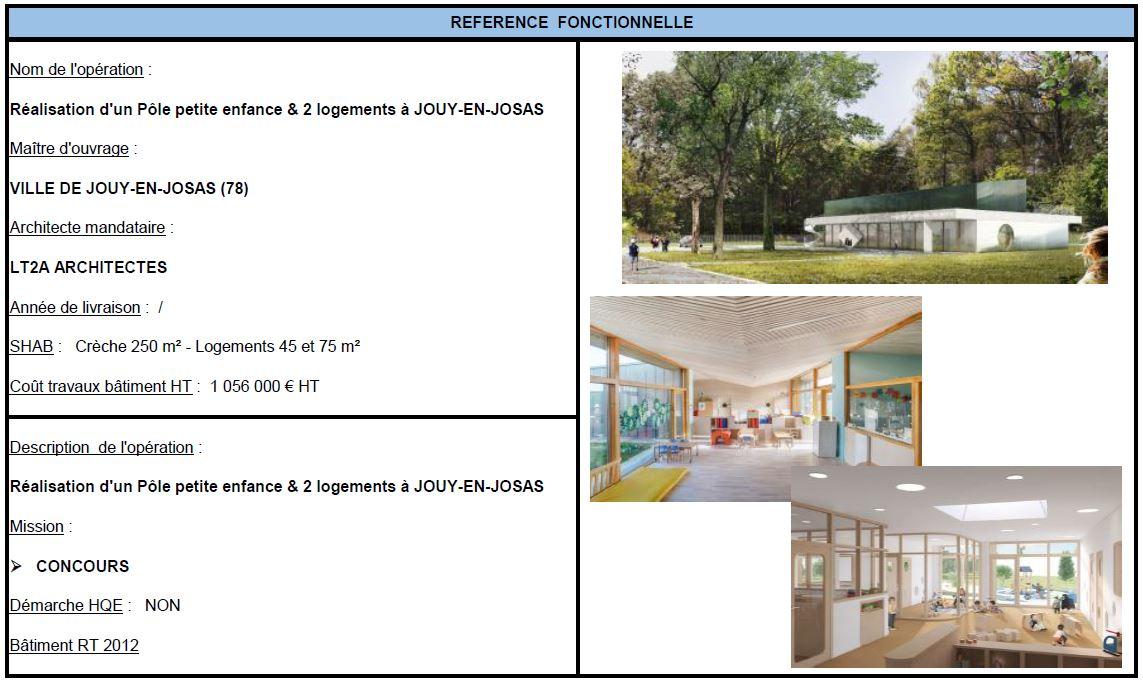 Construction d'un Pôle petite enfance & 2 logements à JOUY-EN-JOSAS