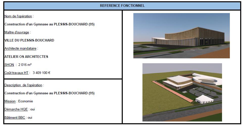 Construction d'un Gymnase au PLESSIS-BOUCHARD